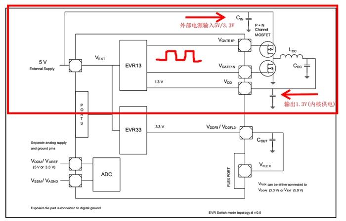采用开关电源的降压型step-down拓扑结构,这种结构也称为buck电路.